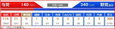繧ュ繝」繝励メ繝」_convert_20090831103434