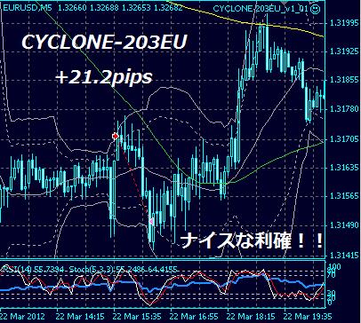 cyclone2 0325