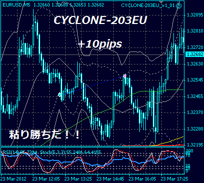 cyclone0325.png