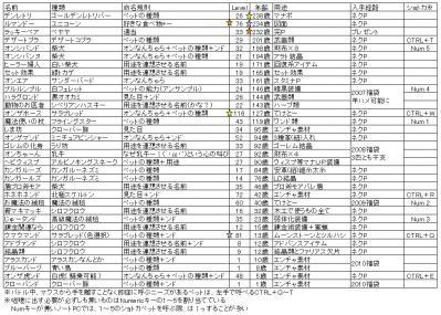 201010_pets.jpg