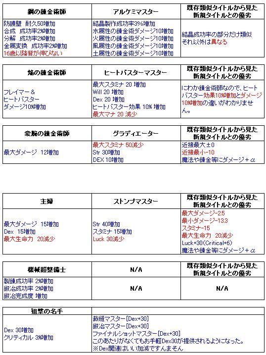 20101124_title_compare.jpg