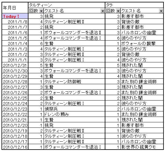 20110109_toukei02.jpg