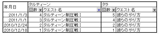 20110109_toukei03.jpg