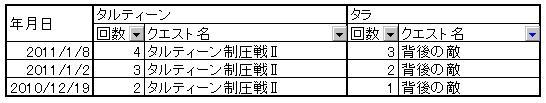 20110109_toukei04.jpg