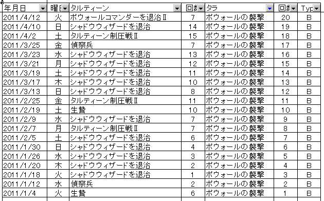 20110412_shugeki20thaniv.jpg