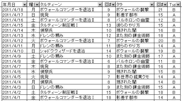 20110418_toukei.jpg