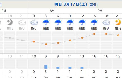 20120316-TENKI.jpg