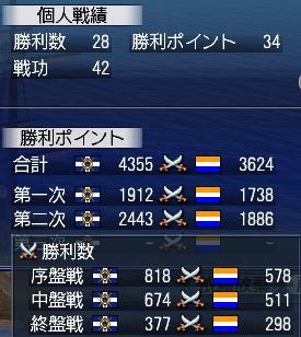 戦功 2日目