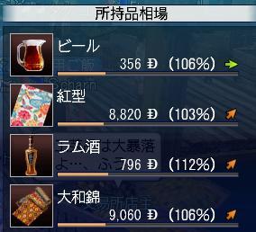 日本の交易品の価格