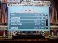 第7回全国大会結果@やぎぬま
