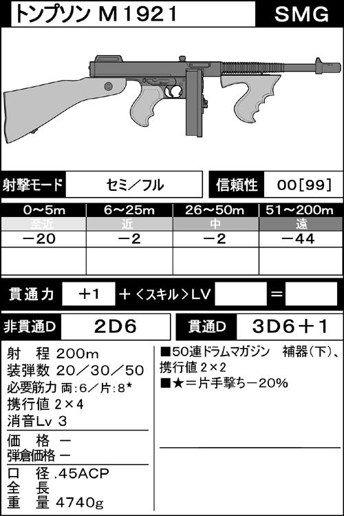 M1921テスト