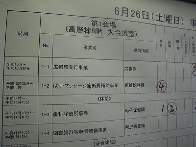 所沢市事業仕分け3