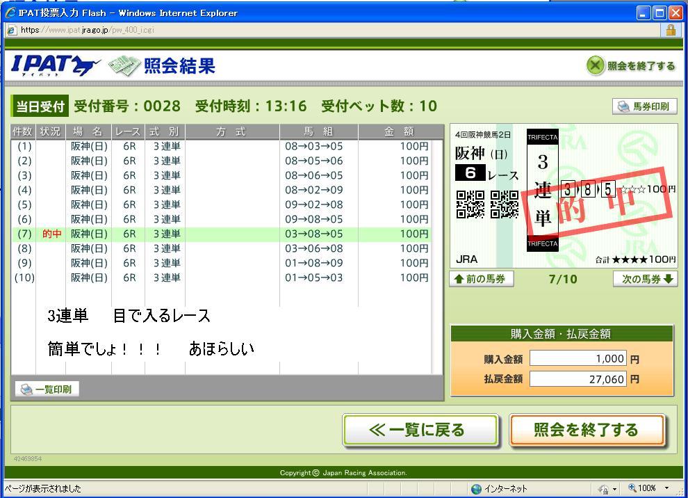 阪神6R  3連単