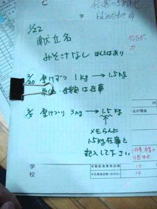 1笹塚 255-2