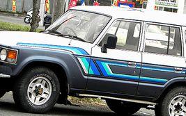 西Pの愛車