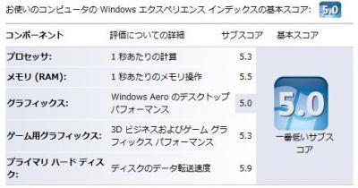 Windowsエクスペリエンスインデックスの基本スコア