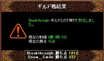 Gv Breakthrough