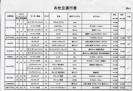 2008-11売上募金報告3
