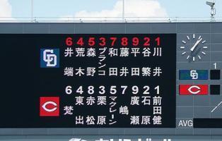 09.6.28 今日のスタメン