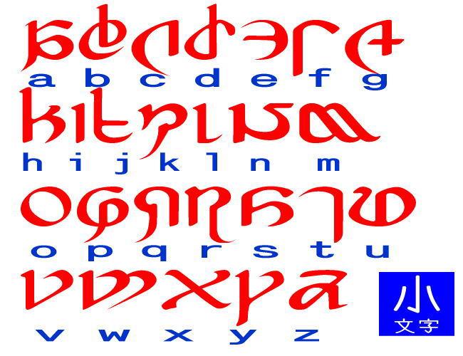 エオルゼア文字を読んでみよう!!2