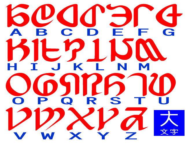 エオルゼア文字を読んでみよう!!1