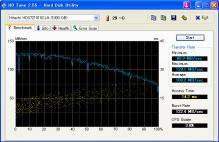 HDS721010CLA HD Tune 2.55 結果