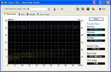 HDS722516VLSA80 HD Tune 2.55 結果