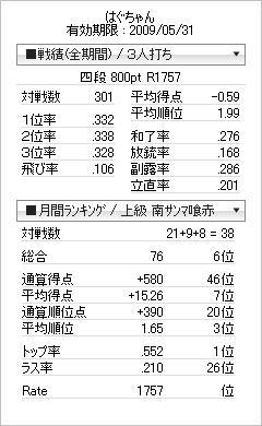 tenhou_prof_20090212.jpg