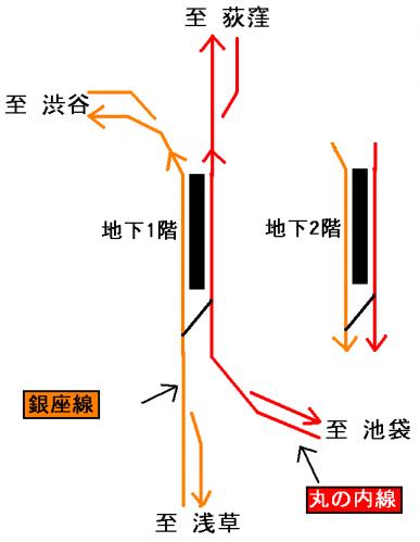赤坂見附駅