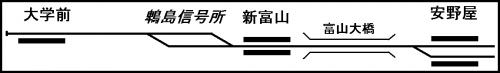 新富山の配線