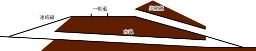 金沢の三目トンネル