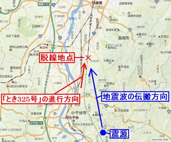新潟県中越地震と上越新幹線