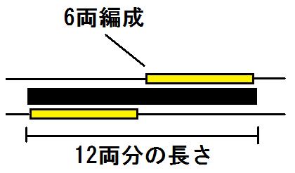 東山線名古屋駅
