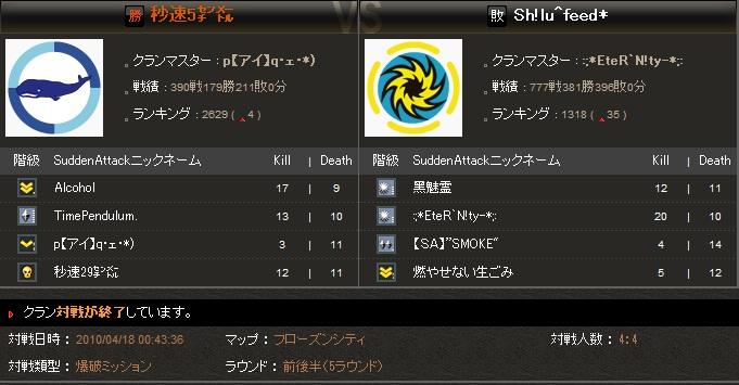CW Sh! 2