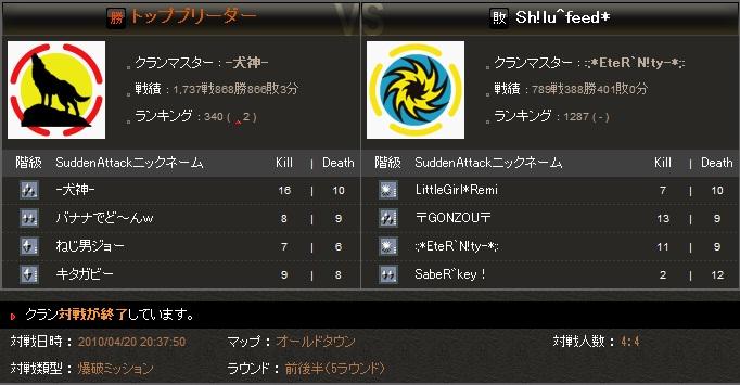 CW SH! 5