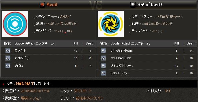 CW SH! 4