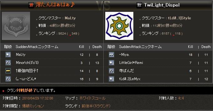 CW Tw 1