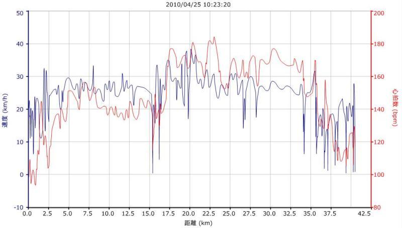 20100425_chart.jpg