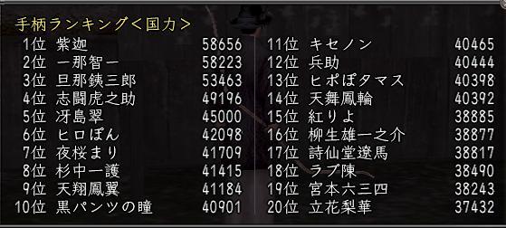 カバ子・国力13位