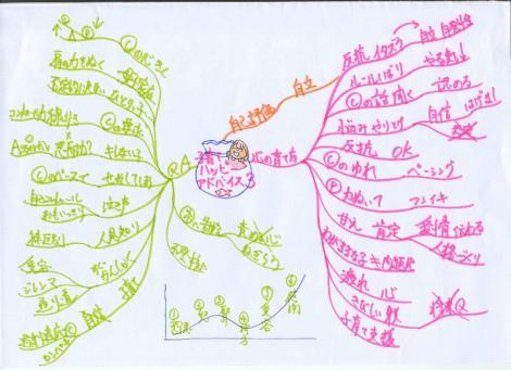 MM子育てハッピーアドバイス3