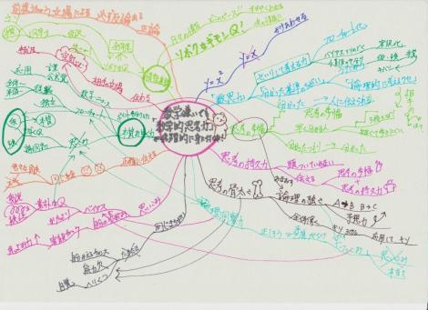 MM 数学的思考緑
