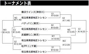 埼玉カーニバル2010
