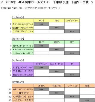 JFA_G8_Chiba_1st ラウンド