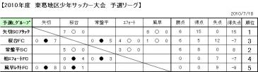 東葛リーグ20100718