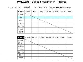 u12,13対戦表