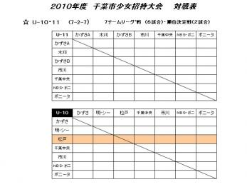 u10,11対戦表