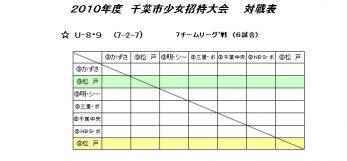 u8,9対戦表