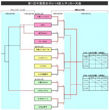 千葉女子U14新人戦初日結果