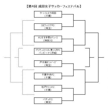 成田招待2012