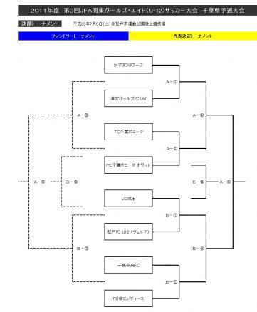 JFA_G8_Chiba_Kessyo-T.jpg